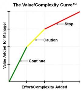 valuecomp